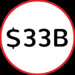 Bus-1-150x150